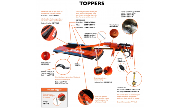 TOPPER PARTS & GEARBOXES